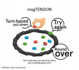 Magination game