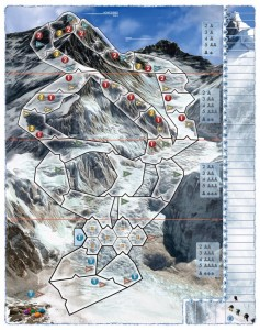 Mount Everest board